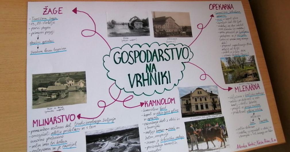 Virtualna učna pot naravne in kulturne dediščine občine Vrhnika (delavnice)